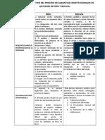 ACCION DE AMPARO.docx
