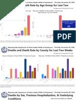 Weekly Covid 19 Public Health Report 11-5-2020 Deaths