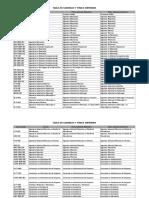 TABLA DE CARRERAS.pdf