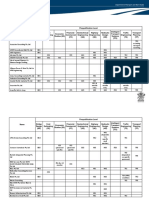ConsultantPrequalificationStatus (2)