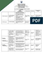 ACTION PLAN GRADE 10 SY 20-21.pdf