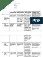 Guía-Calidad de las interacciones en el aula (Ishaan)