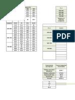 Двухфазный дисперсионный анализ