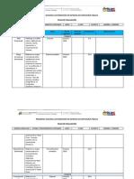 Sistema y Procedimientos Contables Plan_Evaluación_UNIencasa -2020-2