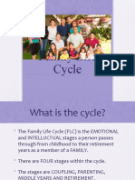 Day-10a.-Family-Life-Cycle