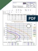 RCC54 Circular Column Charting