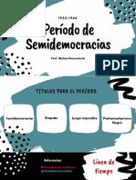 Periodo Semidemocracias en Argentina 1955-1966