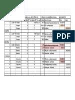 s.orden Produccion - 3.Dirio(3)