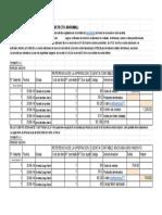 Practica_unidades Dañadas(Op) - 3_practica(Defect.anormal)