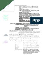 Daniela Luis Claudio 11E1ESFD - análise do artigo de divulgação científica.docx