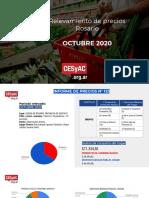 Relevamiento de precios del Cesyac de octubre de 2020