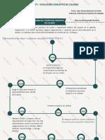 Actividad-N°1-Evolución Concepto de Calidad.pdf
