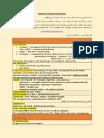 Pediatrics Dr Masood records Notes