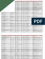 Base Electoral para elecciones Junta Directivas (2)
