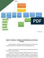 4. MAPA CONCEPTUAL Y MARCO TEÓRICO.pdf