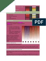 Paleta de colores en los vinos
