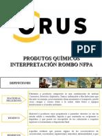 Curso Rombo NFPA básico