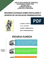 resumenilustradosobreescuelasdecriminologia-150412225902-conversion-gate01