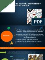 CLASE 0 LINEA DE TIEMPO HISTORIA DE LA MED PREVENTIVA Y SALUD PUBLICA