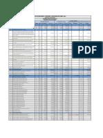 Balance Alcance Final de la Obra DEFI MODIFICACION No 2.pdf