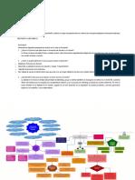 4. Evidencia 4 mapa conceptual servicio al cliente