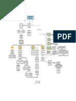 8.  MAPA Mastering change (1).pdf