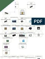 Linea_del_tiempo_microprocesadores.docx