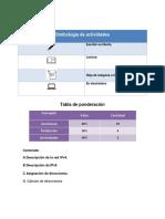 Descripciones de la IPv4
