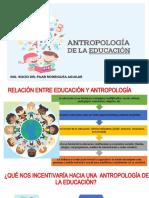 ANTROPOLOGIA DE LA EDUCACIÓN.