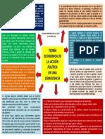 4. TEORÍA ECONÓMICA DE LA ACCIÓN POLÍTICA