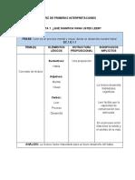 MATRIZ DE PRIMERAS INTERPRETACIONES TERMINADO.docx