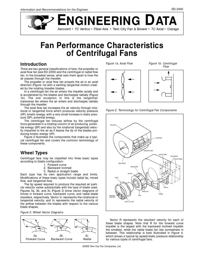 Twin City Fan Companies Ltd Check Now Blog Wiring Diagram Performance Characteristics Of Centrifugal Fans Mechanical Fluid Dynamics