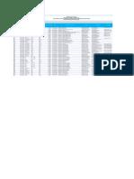 20201105  reporte inscritos deportistas Valledupar (3)