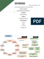 MAPA CONCEPTUAL DE  UNID I Y II.docx