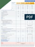 garanties_heyme_20200211_version2