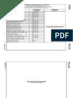 bENR 1.1-3.0-1 Procedimientos APCH ARR DEP RNAV