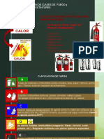 CLASE DE EXTINTORES SEGUN TIPO DE FUEGO - PLAN TE CONTINGENCIA - COAR (2).pptx