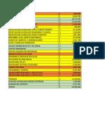 CAPITAL DE TRABAJO gestion financiera.xlsx