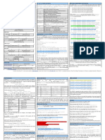 Check Point - Fw Monitor Cheat Sheet