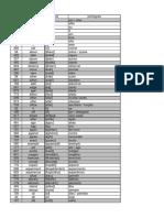 pronuncia-correta-das-palavras-em-inglespdf_compress.pdf