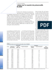 Préservatifs en Suisse (1986-2009)-BU06_11_f