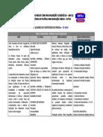2 - quadro de conteudos do 2º serie EM