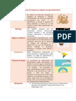 Tabla factores de riesgo y video en powtoon.docx