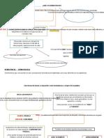 01  -  - - Que-Es-Democracia-Mapa-Conceptual.docx