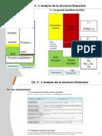 Analyse Financière CM 2 2019 2020 (2)