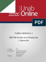 Tarea Semana N2 Gestión de Producción y Operación Grupo N1