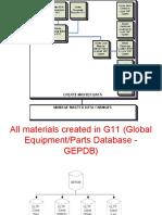 Presentación en Lessonplan_SAP_PM_Planner  VER 2014.1