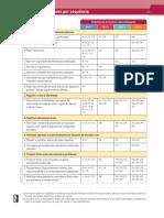 oexp12_metas_sequencia.pdf