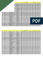 IFC Investment Portfolio Sheet