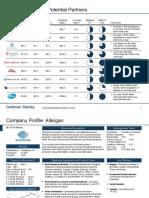 Company-Profile-PowerPoint